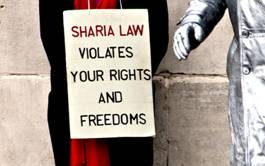 Shariah Violations